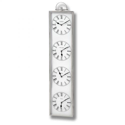 Chrome Time Zone Clock