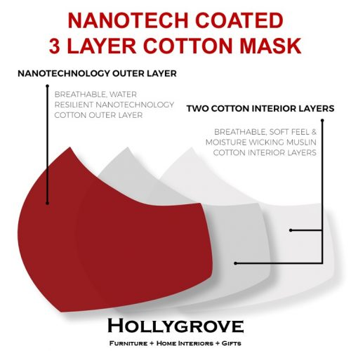 3 layer Nanotech Masks